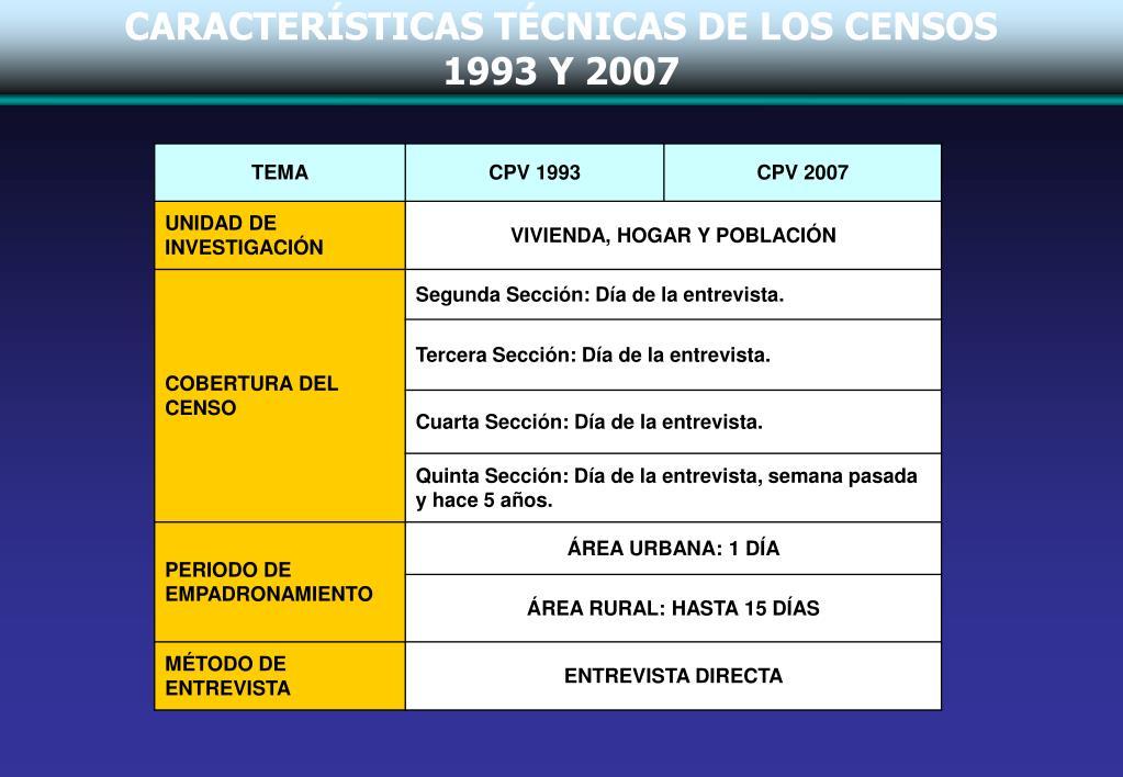 CARACTERÍSTICAS TÉCNICAS DE LOS CENSOS