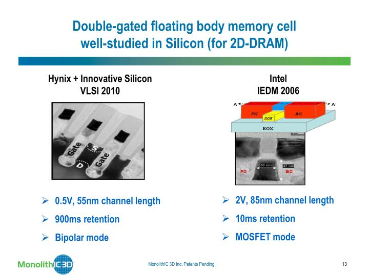 Double-gated floating body memory cell