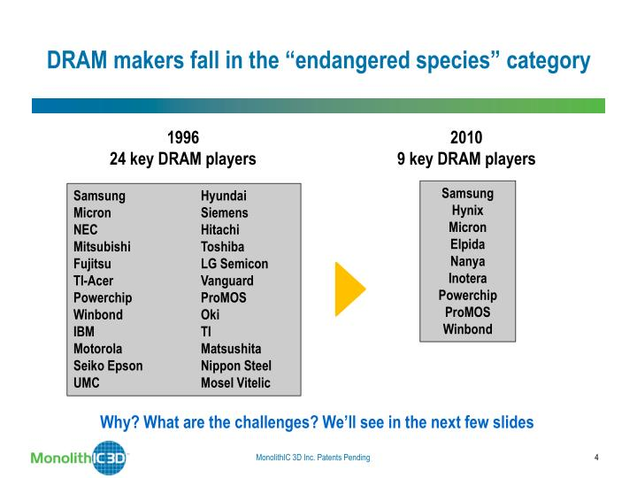 "DRAM makers fall in the ""endangered species"" category"