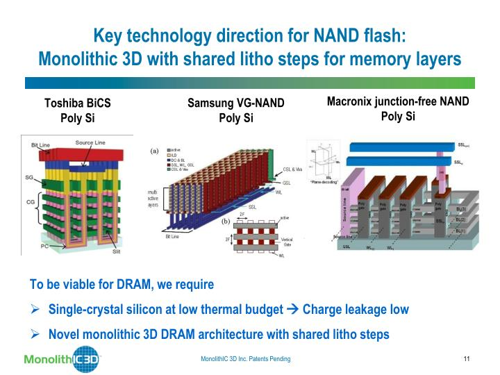 Key technology direction for NAND flash: