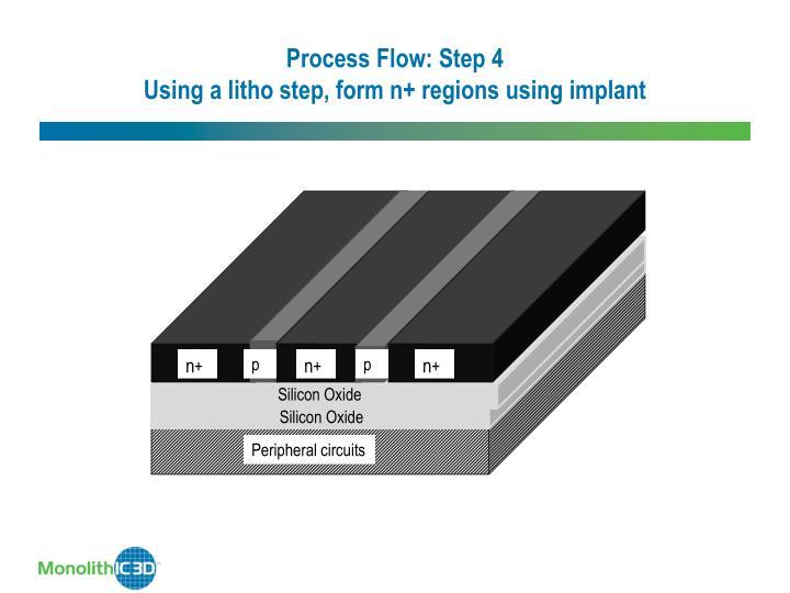 Process Flow: Step 4