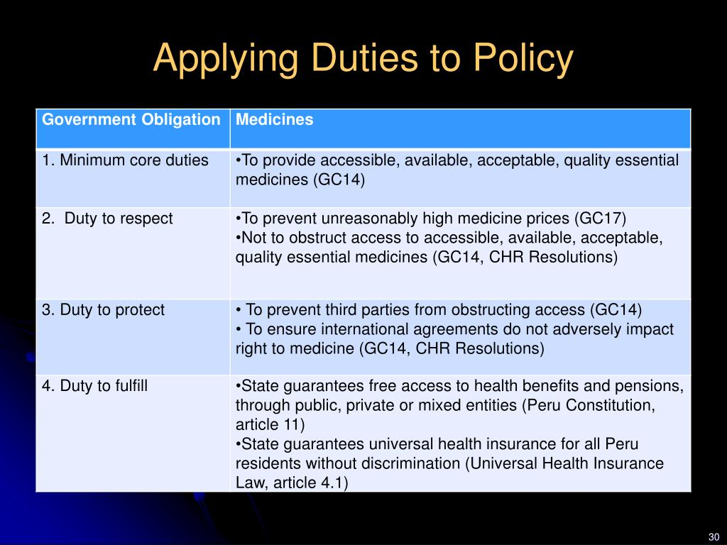 Applying Duties to Policy