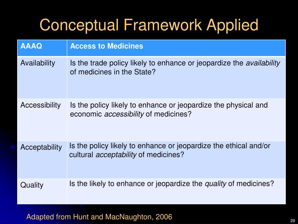 Conceptual Framework Applied