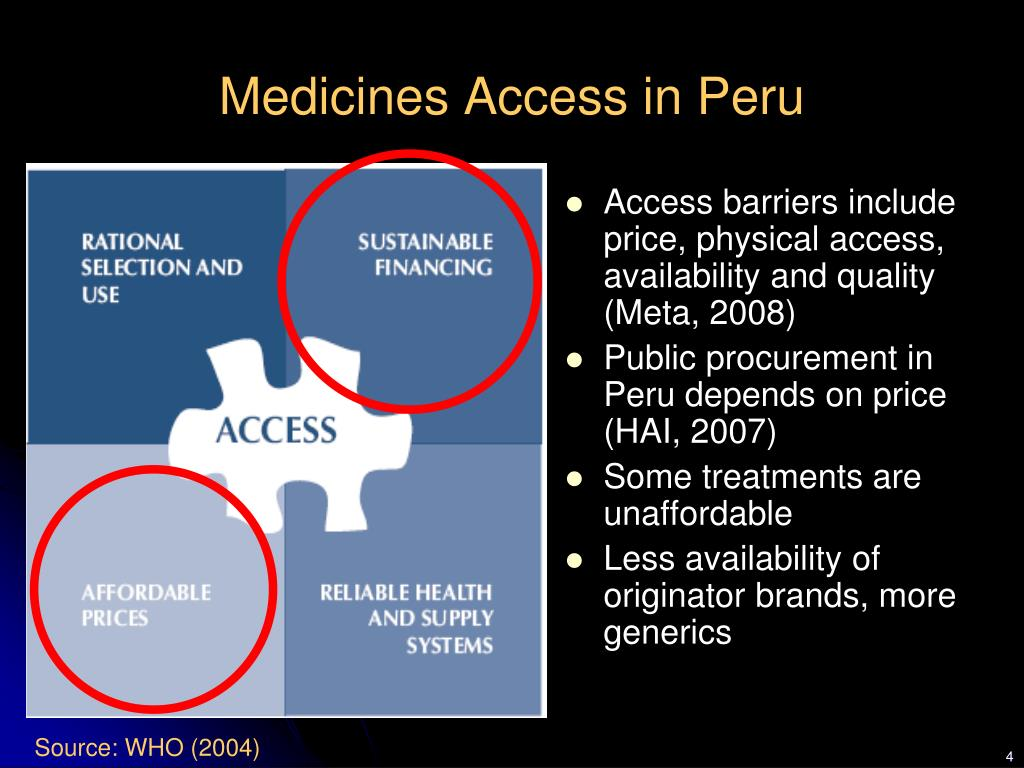 Medicines Access in Peru