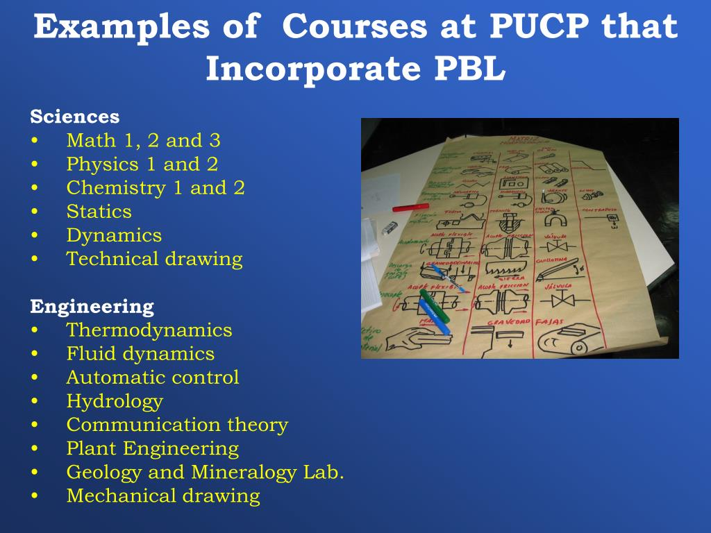 Examples of  Courses at PUCP that Incorporate PBL