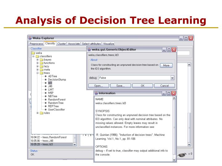Analysis of Decision Tree Learning