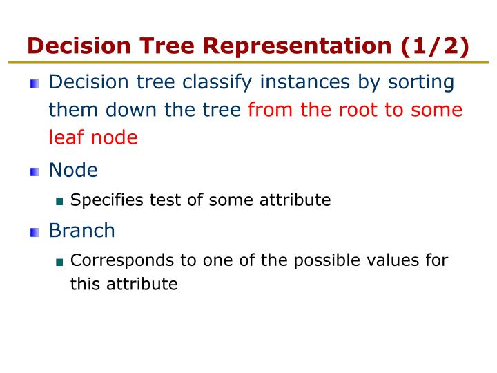 Decision Tree Representation (1/2)