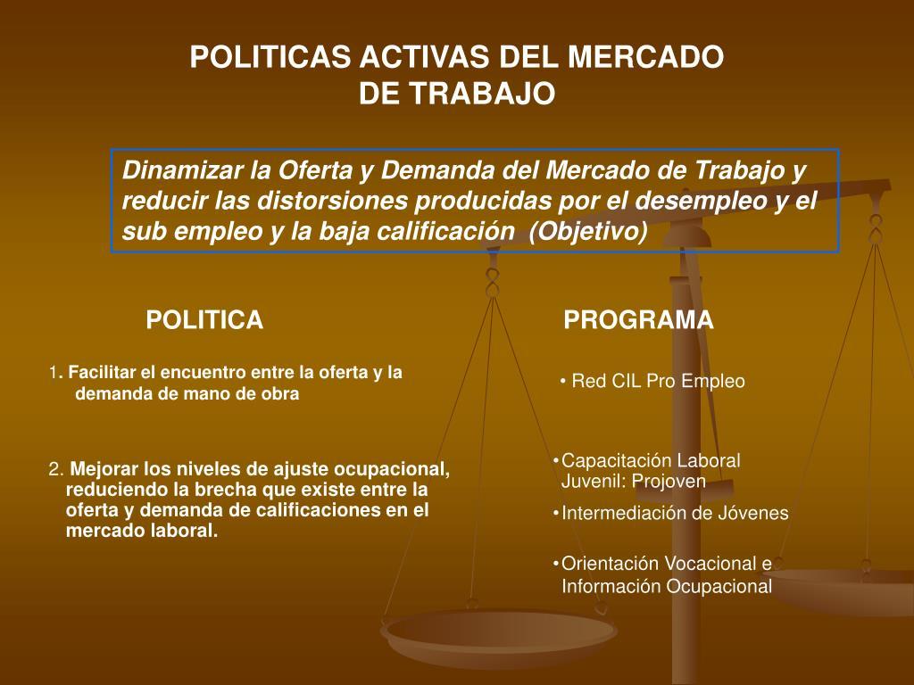 POLITICAS ACTIVAS DEL MERCADO