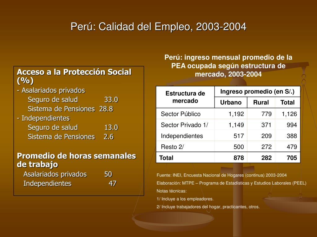Perú: Calidad del Empleo, 2003-2004