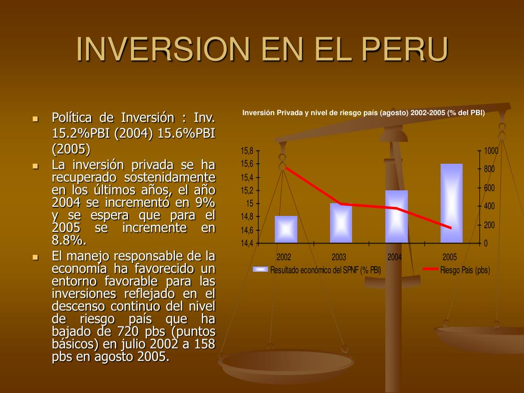 INVERSION EN EL PERU