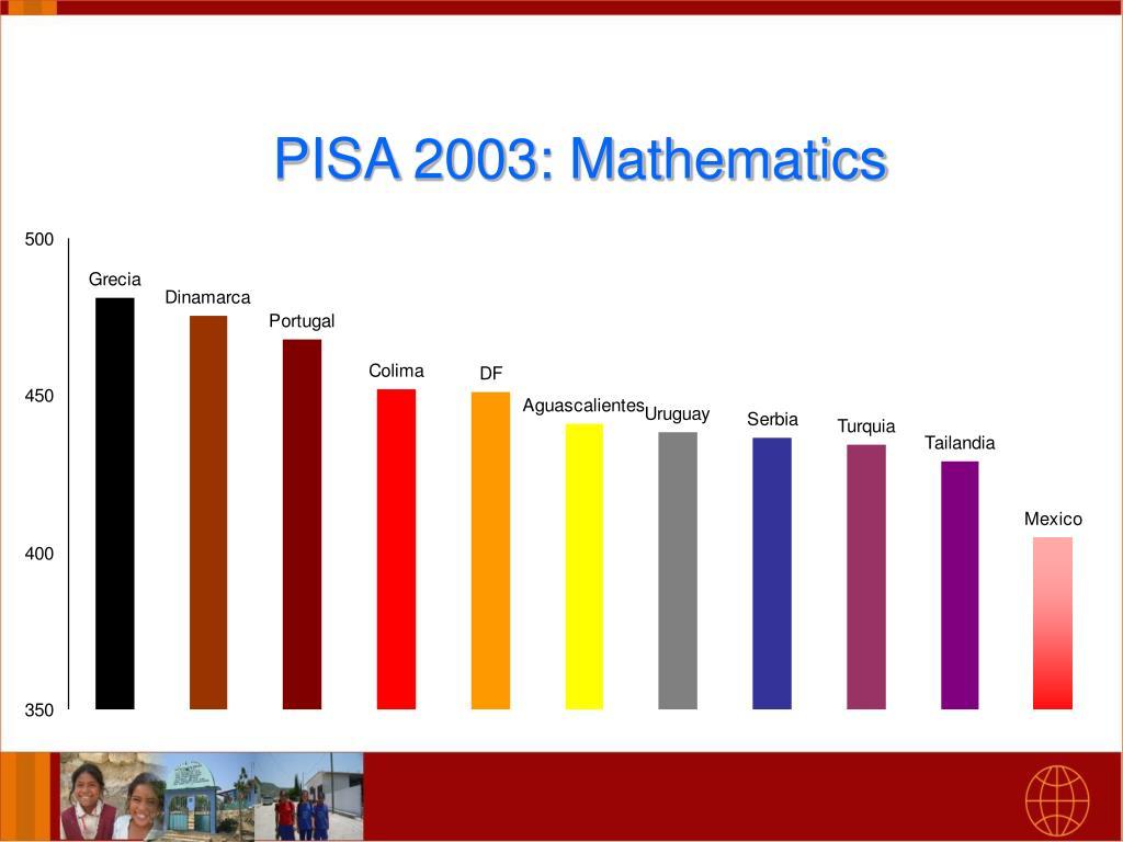 PISA 2003: Mathematics