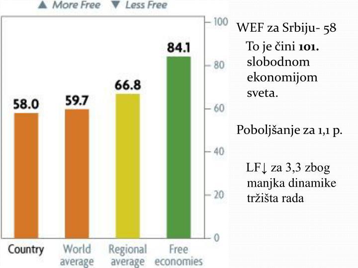 WEF za Srbiju- 58
