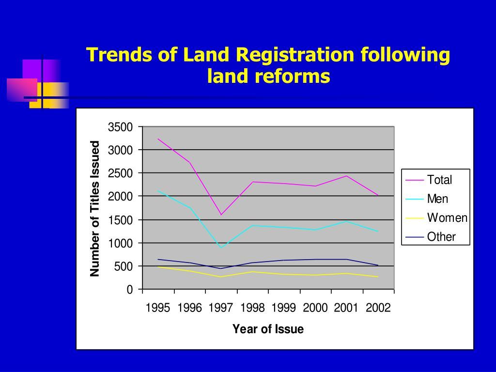 Trends of Land Registration