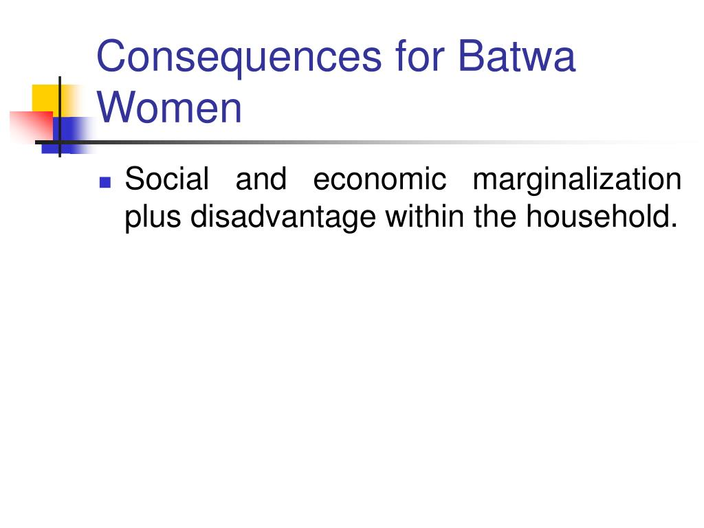 Consequences for Batwa Women