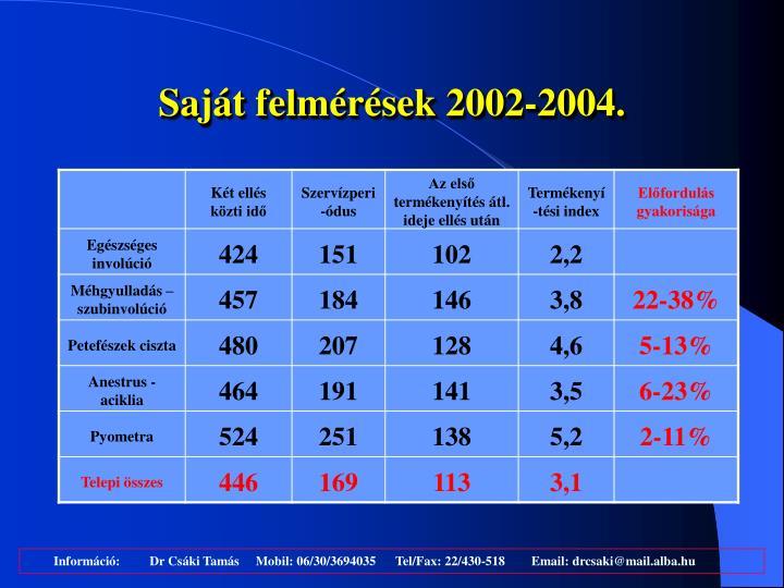 Saját felmérések 2002-2004.