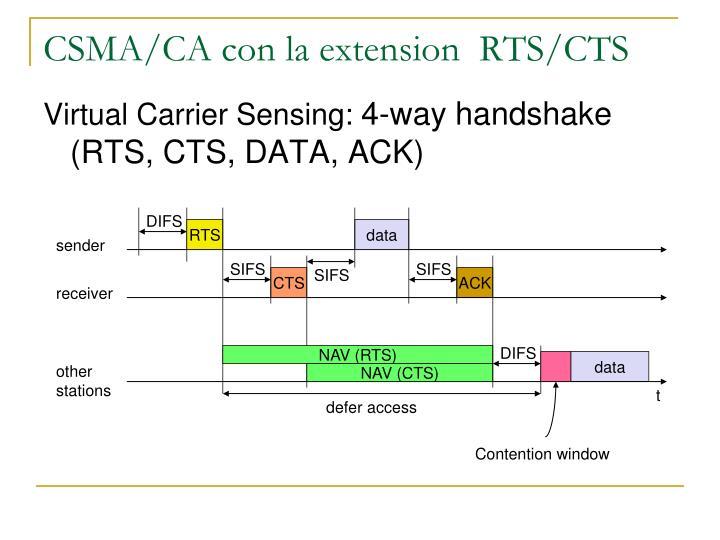 CSMA/CA con la extension  RTS/CTS