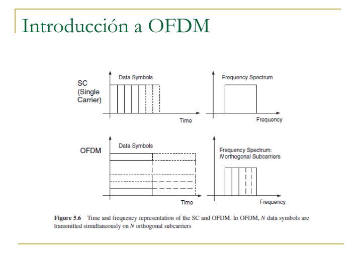 Introducción a OFDM
