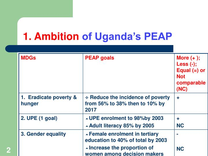 1 ambition of uganda s peap