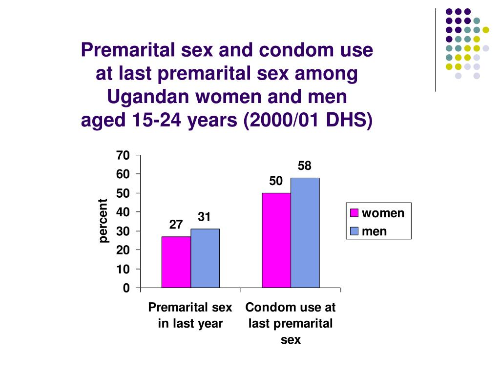 Premarital sex and condom use