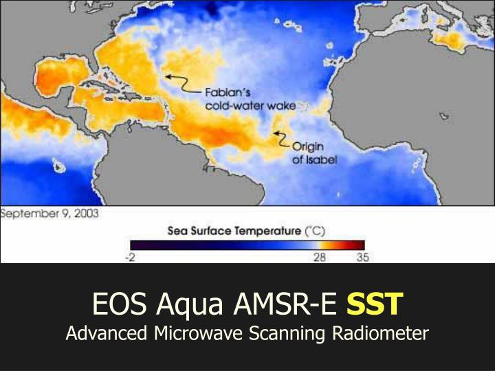 EOS Aqua AMSR-E