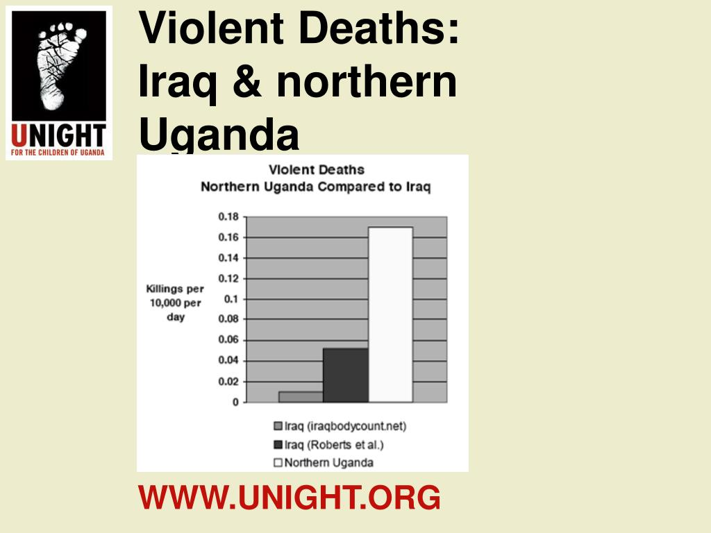 Violent Deaths: