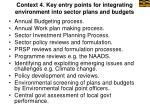 context 4 key entry points for integrating environment into sector plans and budgets