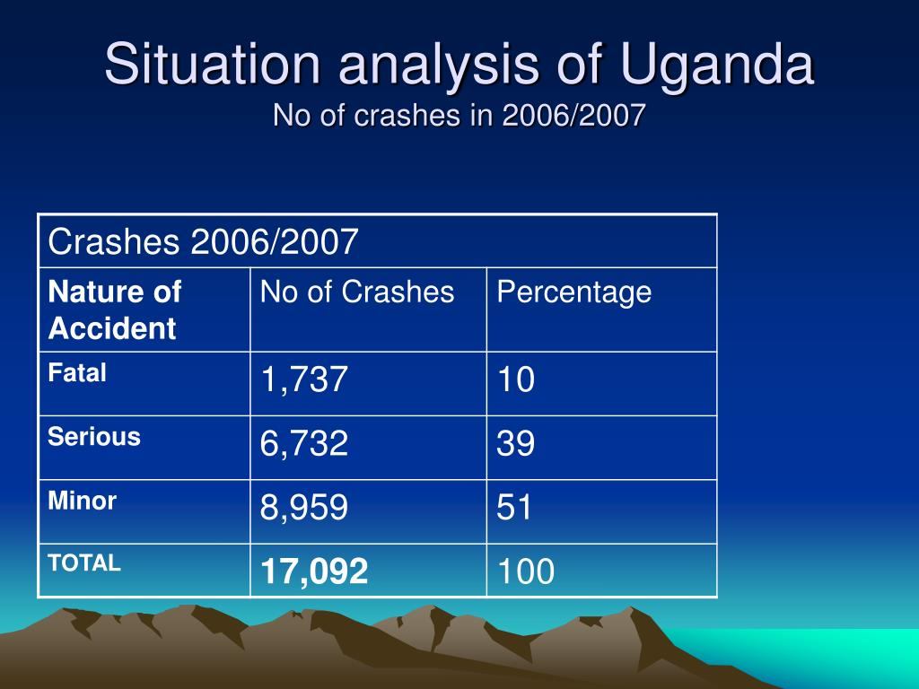 Situation analysis of Uganda