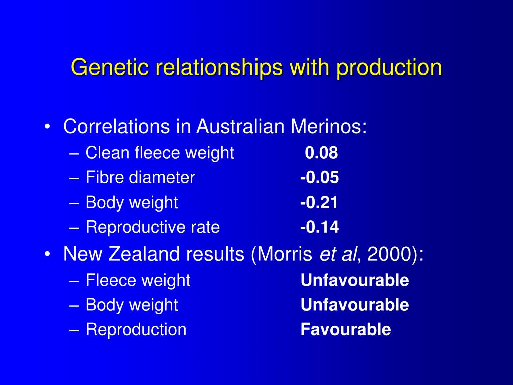 Genetic relationships with production