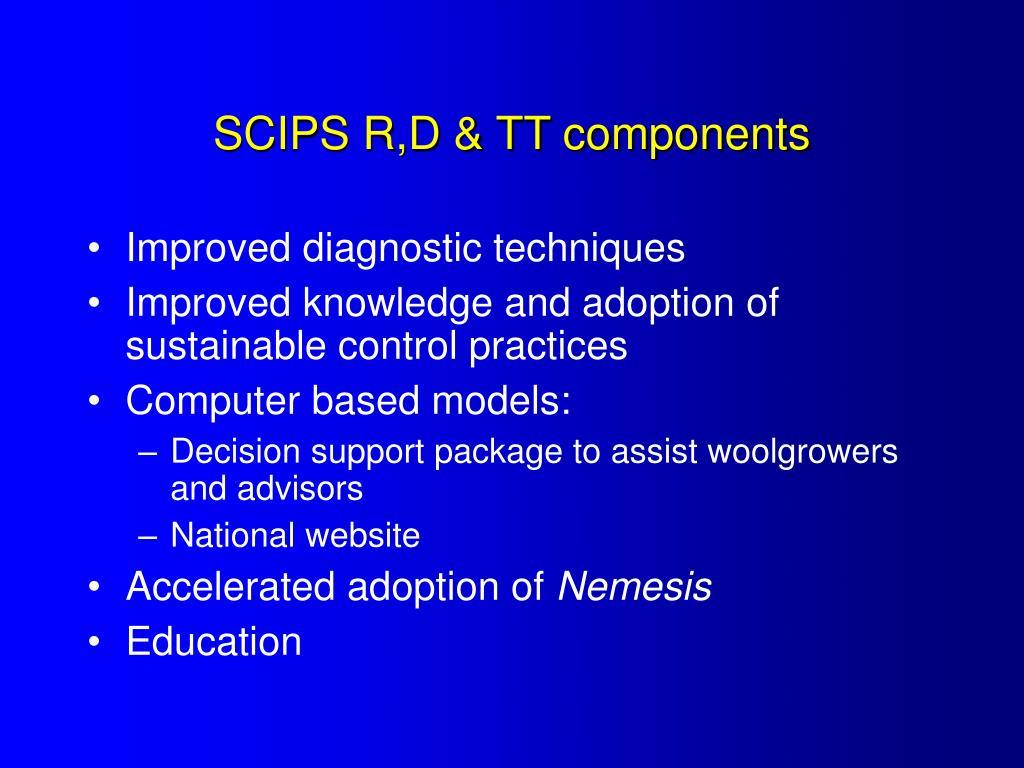 SCIPS R,D & TT components