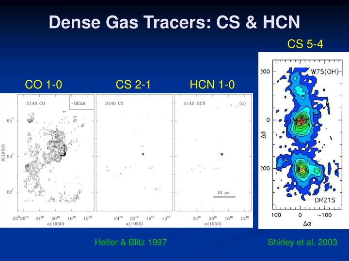 Dense Gas Tracers: CS & HCN