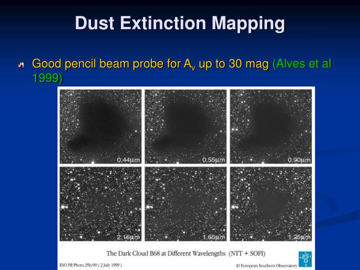Dust Extinction Mapping