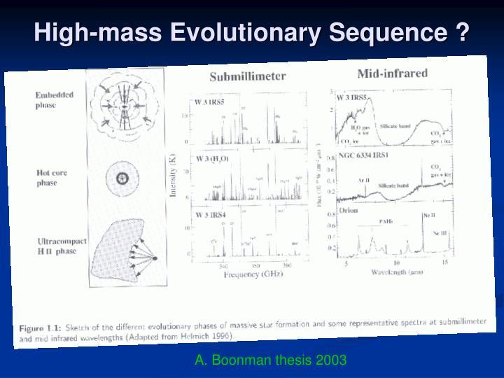 High-mass Evolutionary Sequence ?