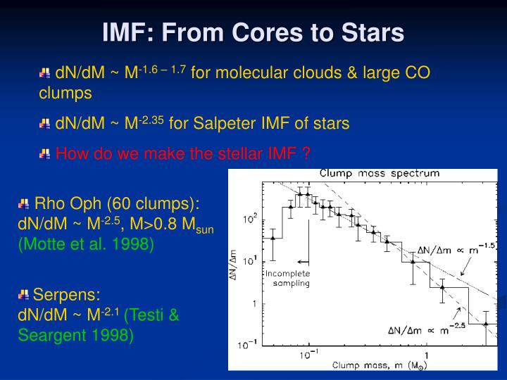 IMF: From Cores to Stars