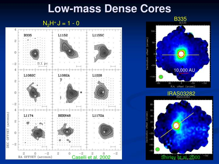 Low-mass Dense Cores