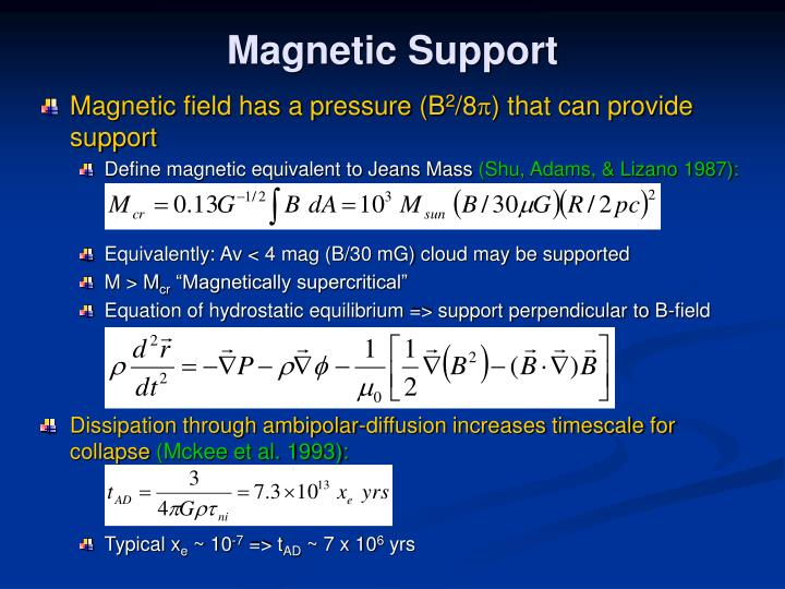 Magnetic Support