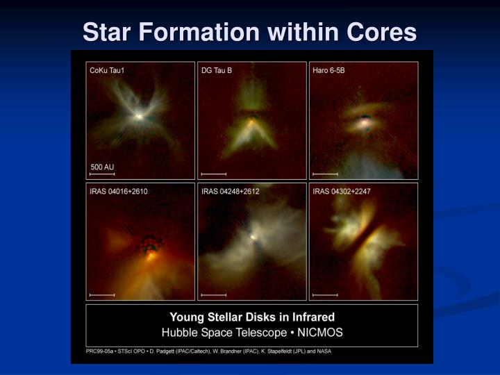 Star Formation within Cores