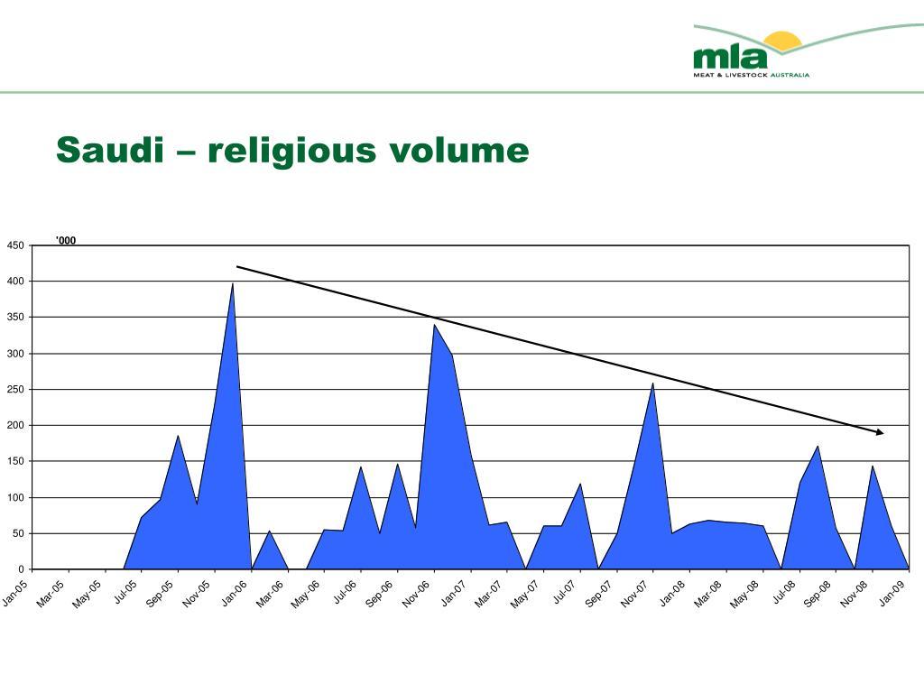 Saudi – religious volume