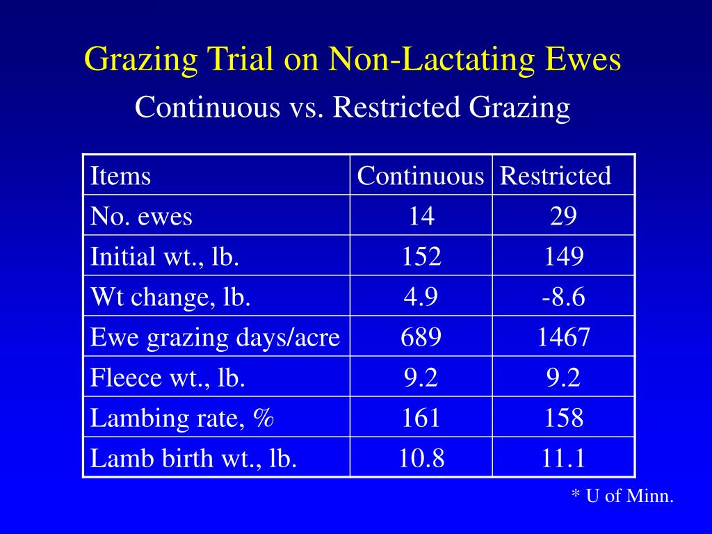 Grazing Trial on Non-Lactating Ewes