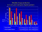 monthly forage production in 2 acre grass and grass legume pastures
