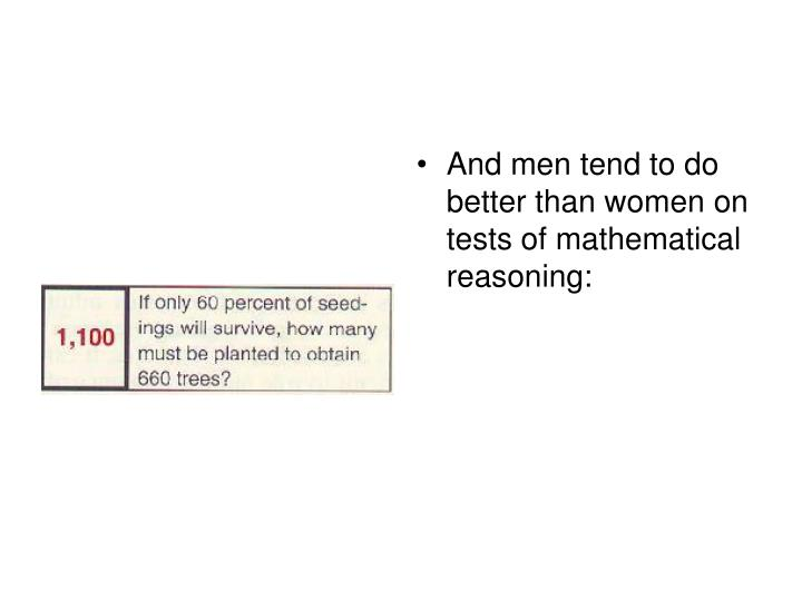 And men tend to do better than women on tests of mathematical reasoning:
