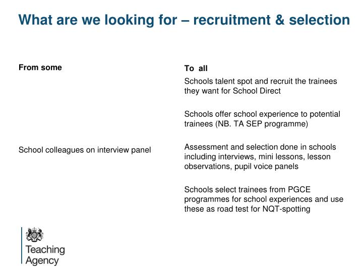 What are we looking for – recruitment & selection