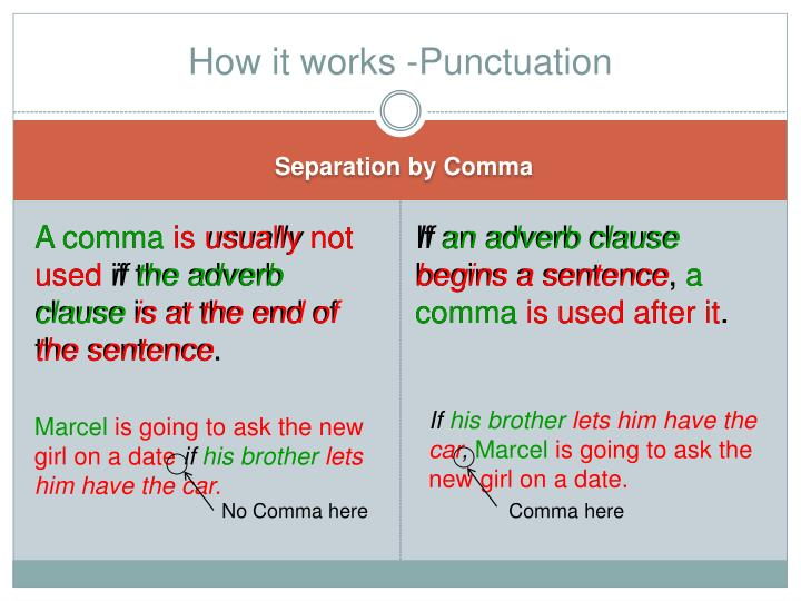 How it works -Punctuation