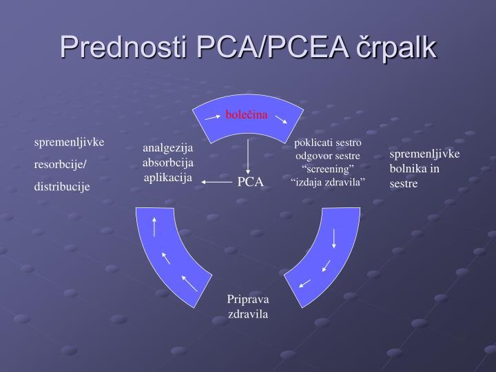 Prednosti PCA/PCEA črpalk