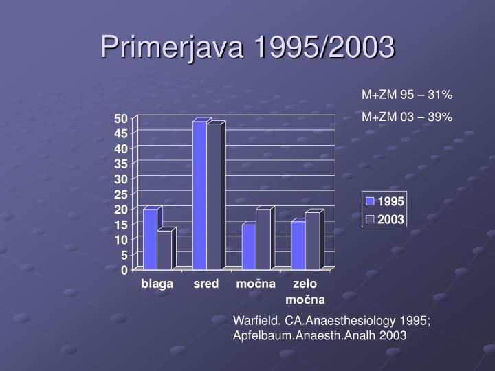 Primerjava 1995/2003