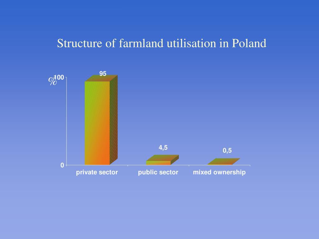 Structure of farmland utilisation in Poland