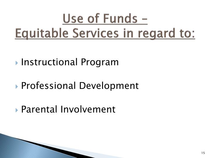 Use of Funds –