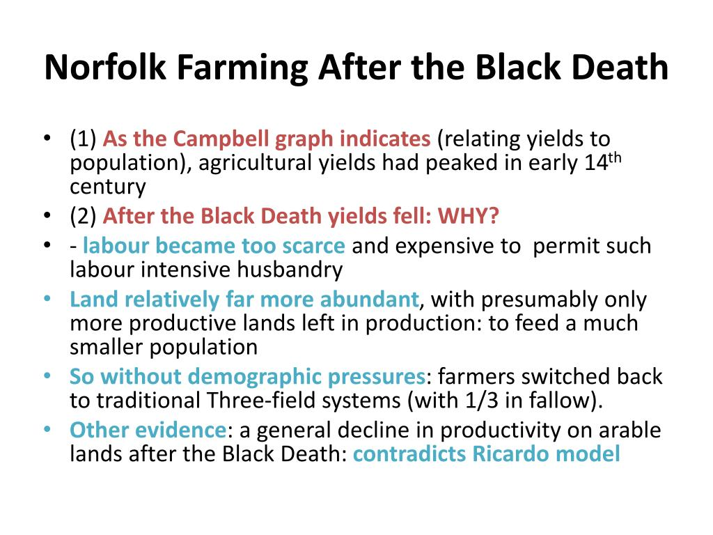 Norfolk Farming After the Black Death