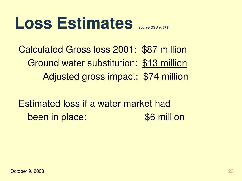 Loss Estimates