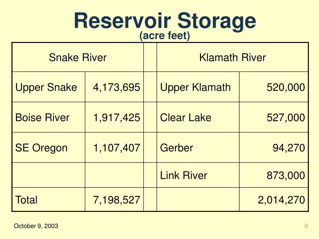 Reservoir Storage