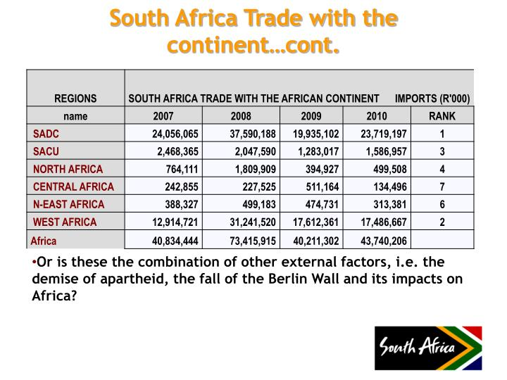 South Africa Trade with the continent…cont.